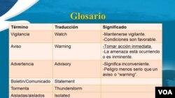 Terminología utilizada por el Servicio Nacional de Metereología.