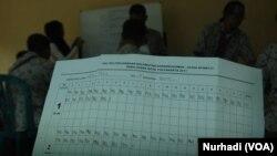 Kertas perhitungan suara milik kontestan dalam Pemilihan Walikota Yogyakarta tahun 2017. (Foto: VOA/Nurhadi)