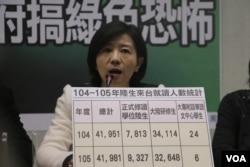 国民党立法院党团书记长王育敏