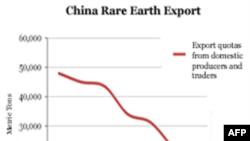 Tužba protiv Kine u STO-u