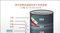 هند خود را برای تبعات تحريم نفتی ايران آماده می کند