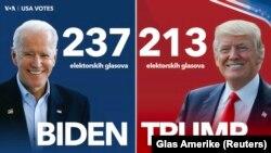 Electorial votes Trump Biden