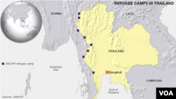 Thailand, refugee camps