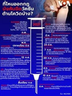 vaccine mandate infographic