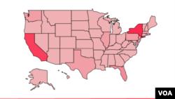 Российские иммигранты в США