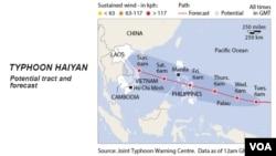 Haiyan တိုက္ဖုန္းမုန္တိုင္း လမ္းေၾကာင္းျပေျမပံု။