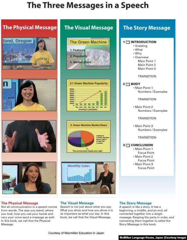 how to improve english speaking skills tips pdf