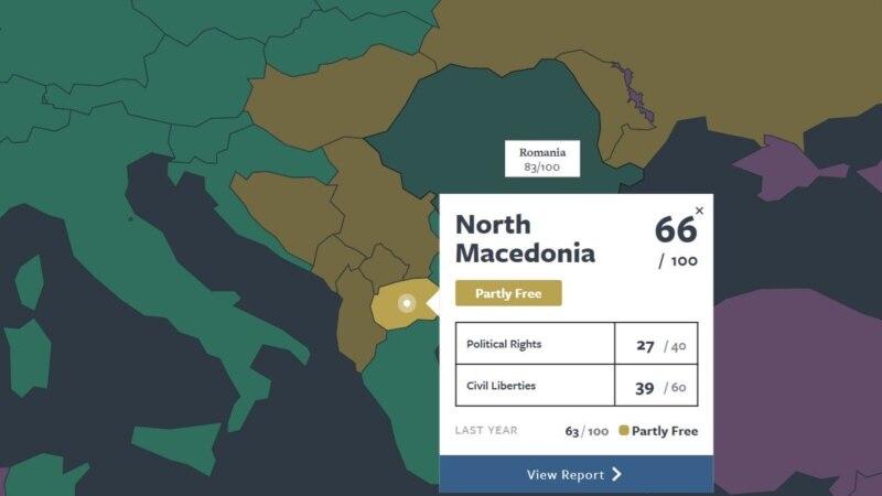 Фридом хаус: Северна Македонија е делумно слободна земја, продолжува да се соочува со корупцијата