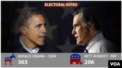 A graphic of the electoral vote count for each candidate in the 2012 U.S. presidential election.