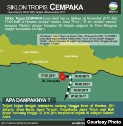 Jalur Siklon Tropis Cempaka di Selatan Kota Pacitan yang dipublikasikan BMKG.