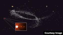 卡普坦星和它的恒星可能来自已经融入银河系的一个较小的星系。(照片由加州大学提供)