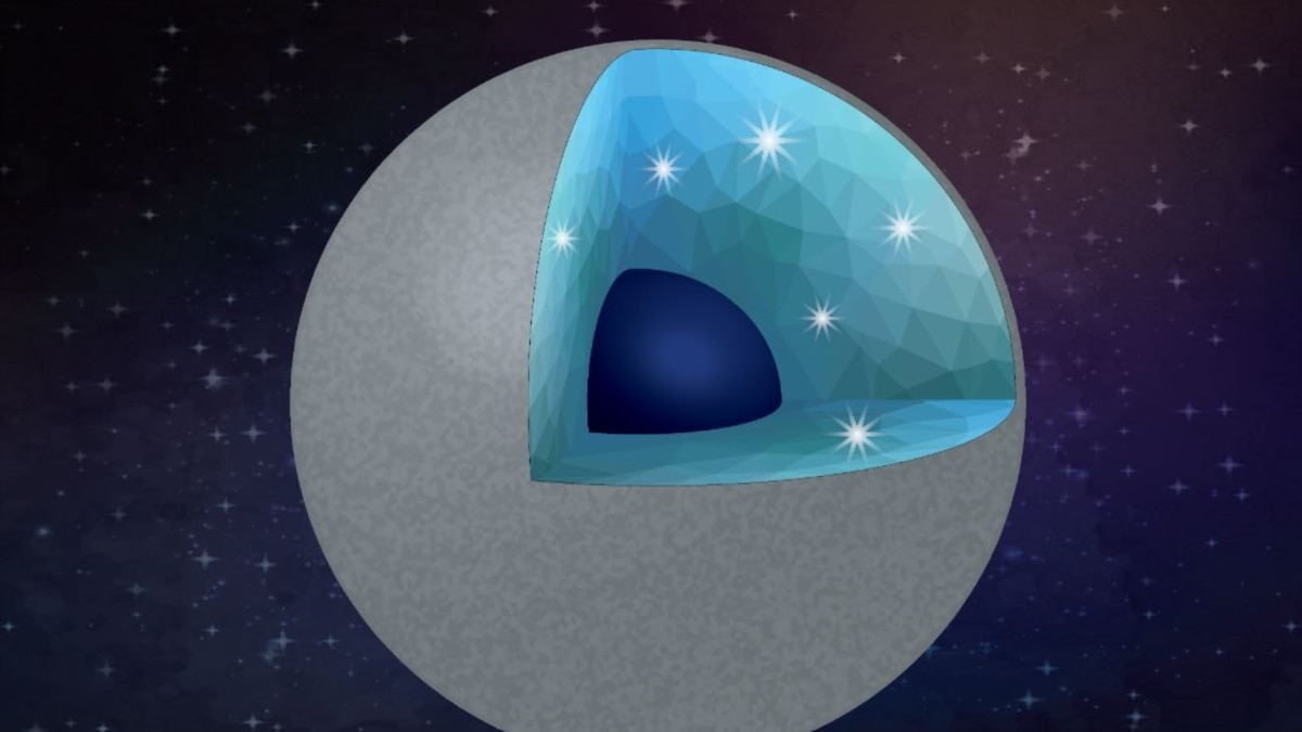 Study: Carbon-rich Planets Could Be Made of Diamonds - VOA Learning English