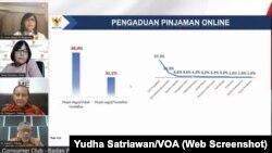 Data prosentase aduan masyarakat terkait pinjaman online (pinjol). (Foto: tangkapan layar/Yudha Satriawan/VOA)