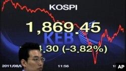 在首爾的證交所星期一的顯示板上顯示南韓綜合指數下跌百分之三點八二。