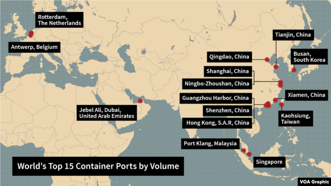 Beijing either controls or has major investments in all 15 of the world's top 15 ports ranked by container volume.