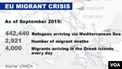 Takwimu za UNHCR za wahamiaji, Sept. 2015