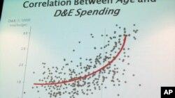 刘台伟分析中国地方官员年龄越大公务接待支出越多
