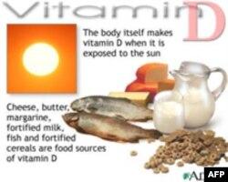 Một số thực phẩm có vitamin D