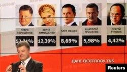ယူကရိန္းရဲ႕ စီးပြားေရးလုပ္ငန္းရွင္၊ ႏိုင္ငံေရးသမား၊ သမၼတကိုယ္စားလွယ္ေလာင္း မစၥတာ Petro Poroshenko မဲရလဒ္ေတြ ေၾကညာေနေသာ ဆုိင္းဘုတ္ေရွ႕မွာ စကားေျပာေနစဥ္။ (ေမ ၂၅၊ ၂၀၁၄)