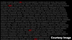 Capture d'écran du 20 juin 2016 du rapport de Global Witness sur les défenseur environnementaux décédés en 2015 indiquant tous les noms des victimes.