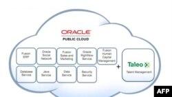 Oracle Taleo'yu 1,9 Milyar Dolara Alıyor