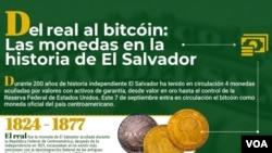 Bitcóin El Salvador historia de las monedas del país