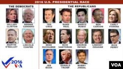 Candidatos presidencias
