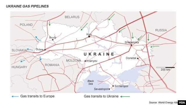 Ukraine gas pipelines