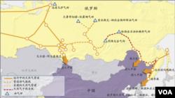 俄罗斯天然气田及输往中国的管道,中俄发展经济关系 。