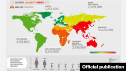 Global Slavery Index 2016