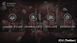 '판도라 페이퍼스'에 담긴 자료 통계. 117개국 150개 이상 언론사에서 600명 넘는 언론인이 1천190만개 유출 자료를 다뤘다고 국제탐사보도언론인협회(ICIJ) 측이 밝혔다.