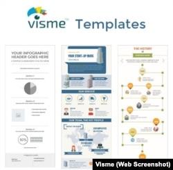Visme Infographic Templates