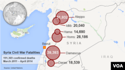 Syria, deaths from conflict, Aug. 22, 2014