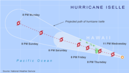 Projected path of Hurricane Iselle