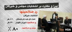 روند تایید صلاحیتها برای انتخابات مجلس خبرگان