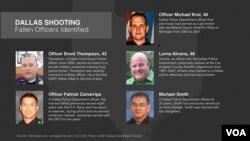 Dallasda pusqu zamanı həlak olan polis zabitləri