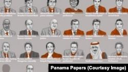 Banyak nama-nama tokoh di dunia atau kerabatnya yang terungkap akibat bocornya Panama Papers atau dokumen Panama(foto: ilustrasi).