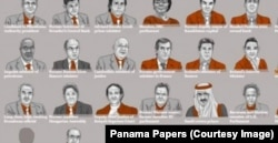 Panama Sənədləri