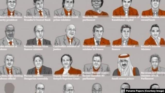 Hình ảnh một số người có tên trong Hồ sơ Panama.