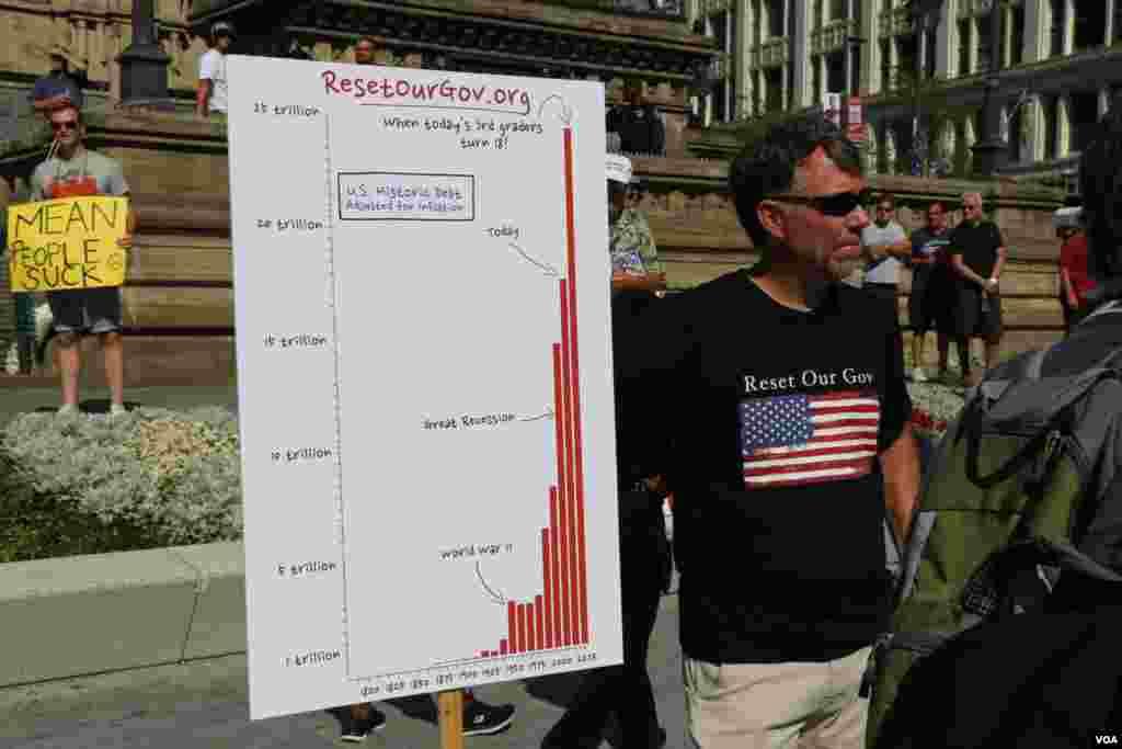 این آقا هم دست به آمار دادن زد. نمودار بدهی فعلی ایالت متحده را نشان می دهد و او می گوید باز بشتر هم می شود!