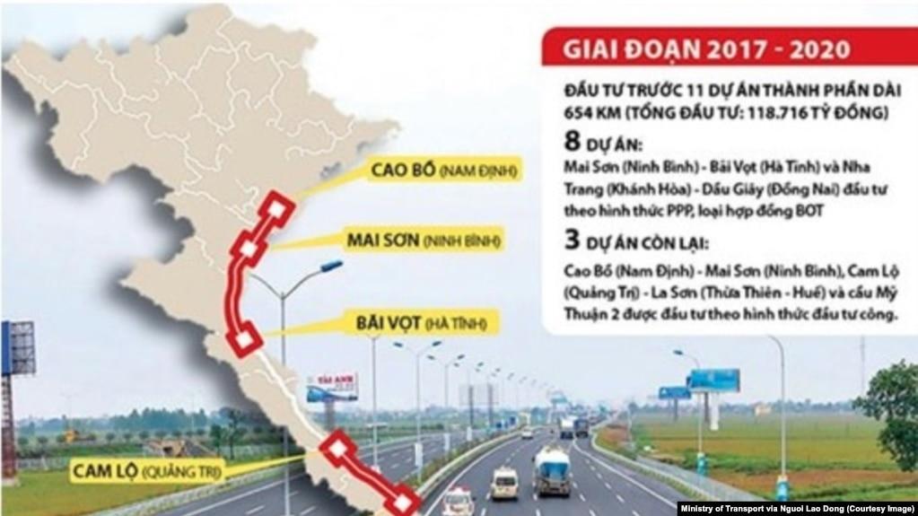 Một phần đồ họa dự án cao tốc Bắc-Nam. (Ảnh chụp màn hình Người Lao Động)