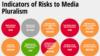 Istraživanje BIRN-a i RSF: Mediji u Srbiji pod snažnom političkom kontrolom