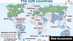 G 20 Sammiti