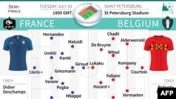 Bỉ sẽ gặp Pháp trong trận bán kết World Cup ngày 10/7. Cả hai đội đều 'khát khao' một chiến thắng có thể để đặt chân vào trận chung kết sẽ diễn ra ngày 15/7.