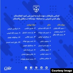 فهرست بازیکنان دعوت شده در تیم ملی فوتبال امید افغانستان در کمپ تمرینی دوحۀ قطر