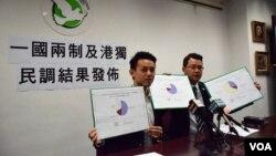 香港民主黨公佈一國兩制與港獨民調 (VOA 湯惠芸攝)