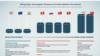多國借疫情封網 中國再次被列侵犯網絡自由最嚴重國家