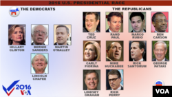 U.S. presidential candidates, as of June 4, 2015