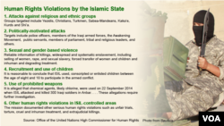 Human Rights Violations by the Islamic State