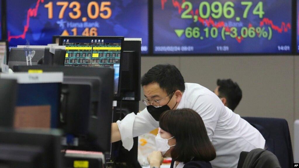 新冠病毒疫情大流行恐惧增加 全球股市暴跌